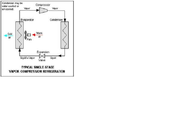 Cara kerja kulkas fisika66 refrigerant misalnya freon masuk ke kompresor melalui pipa tembaga dalam bentuk uap dalam kompresor freon di tekan sehingga keluar sudah berbentuk uap ccuart Image collections