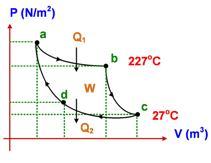April 2011 fisika66 jika kalor yang diserap reservoir suhu tinggi adalah 1200 joule tentukan ccuart Choice Image